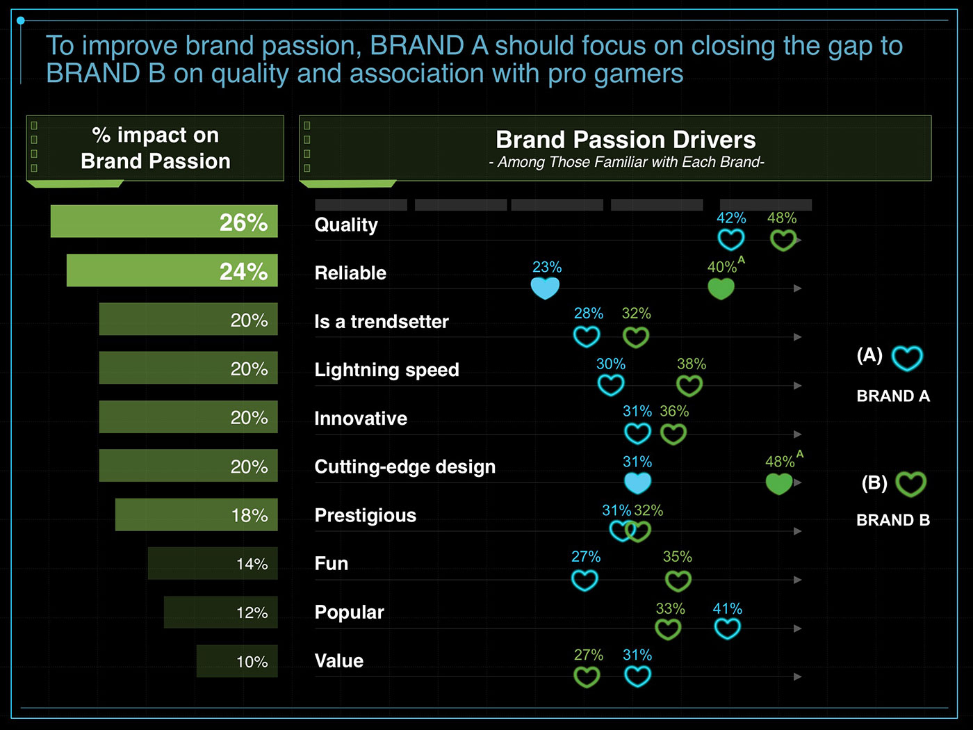 Custom Brand Equity Measurement - Market Research