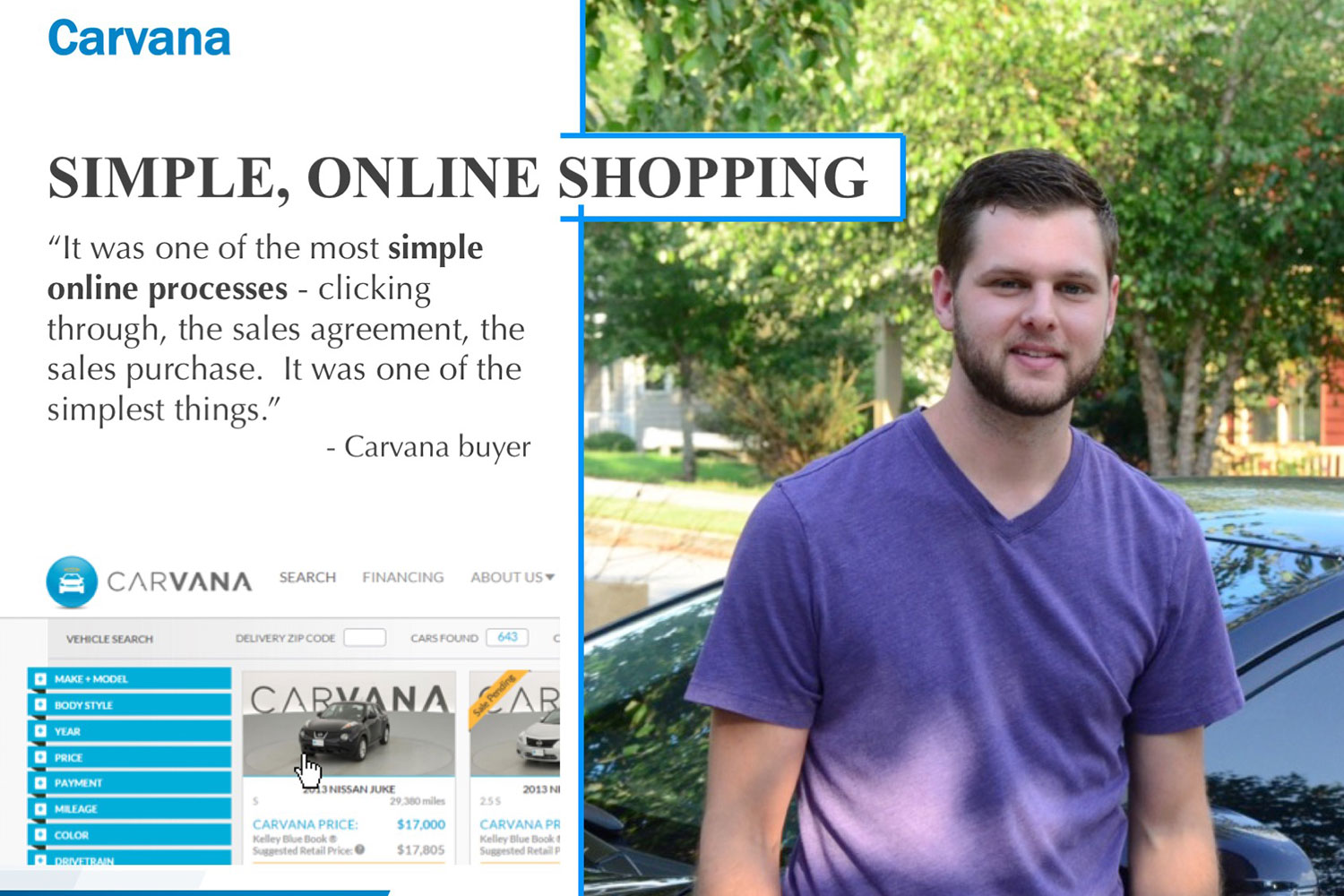 Car Buying Market Research - Carvana - Vital Findings