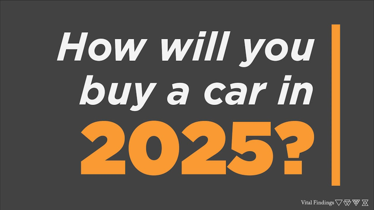 The Future of Car Buying - Innovative Market Research