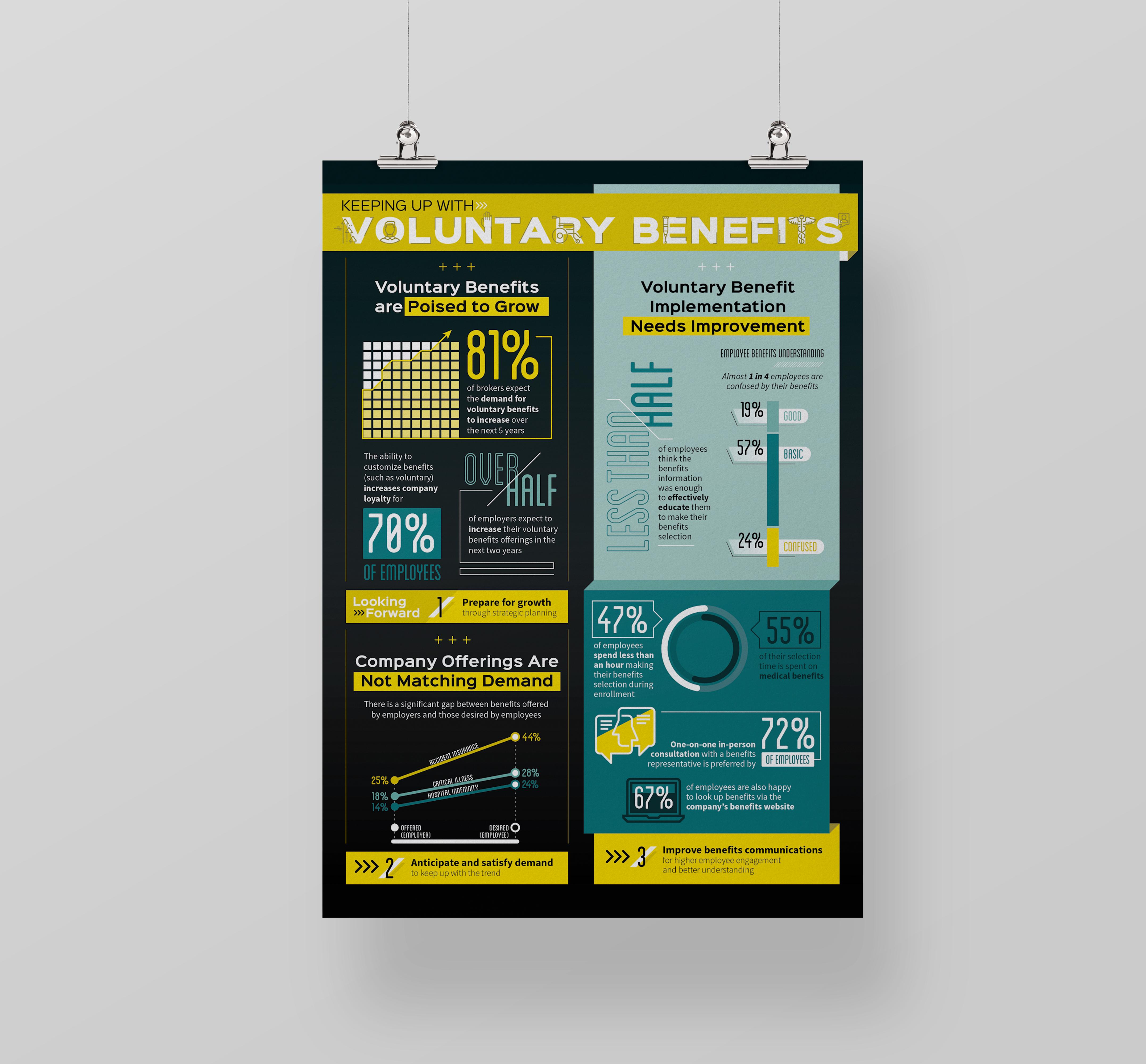 Voluntary Benefits Mockup