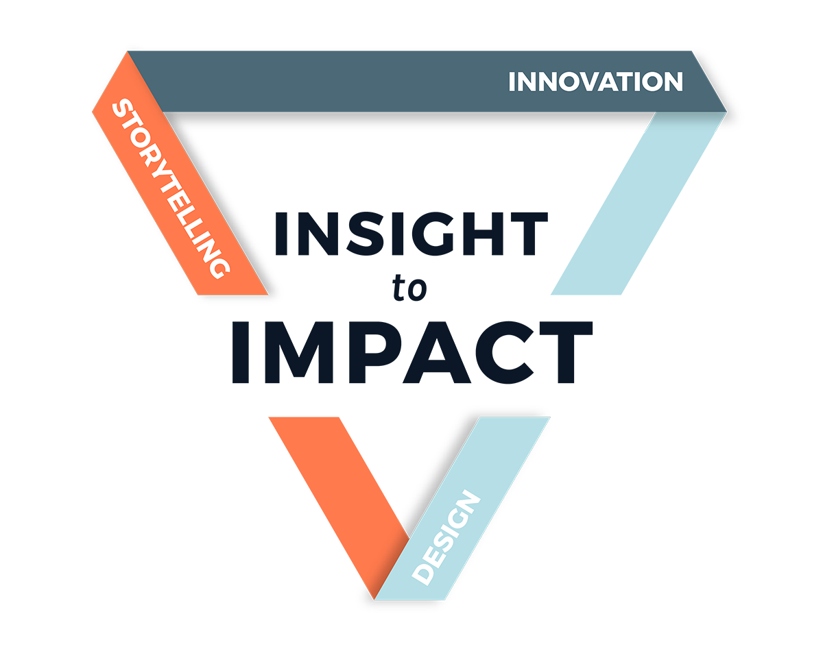 Insight to Impact - Innovation, Design, Storytelling