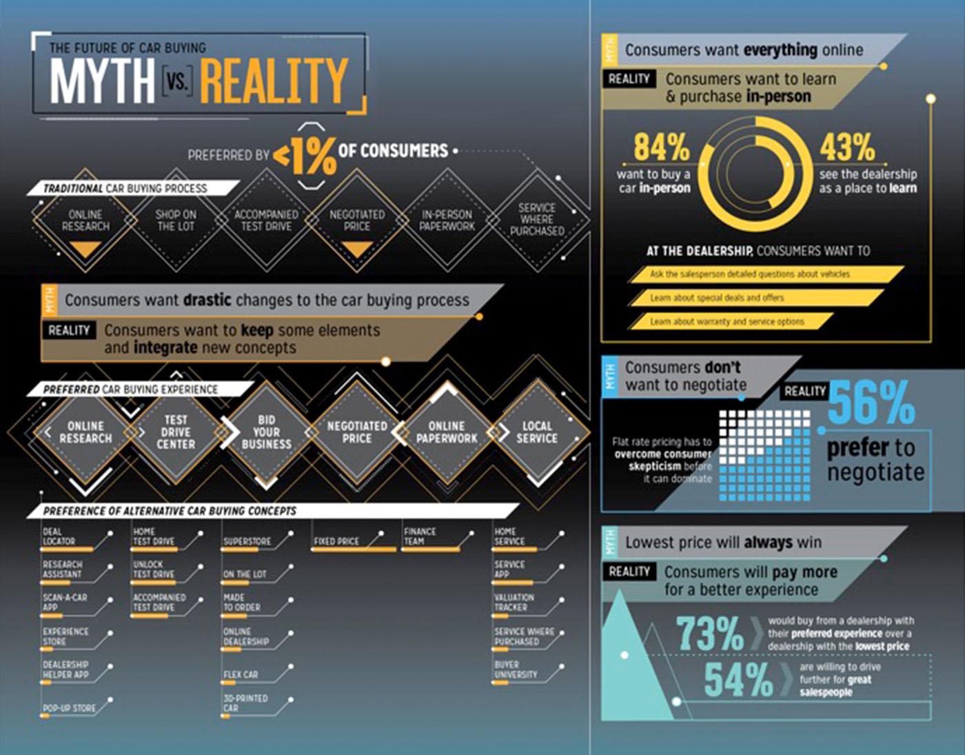 Myth vs. Reality Infographic